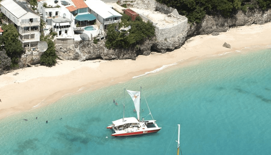 Top Keywords for the Barbados  Tourism Industry
